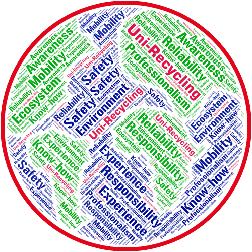 Uni Recicling words cerc rosu 8px