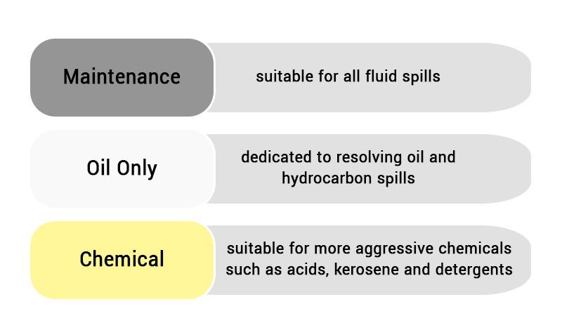 Intervention on spills & accidental pollution text 1